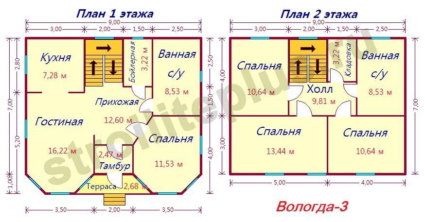"""Коттедж """"вологда-3"""" 7х9 два этажа с эркерами и балконом ск """"."""